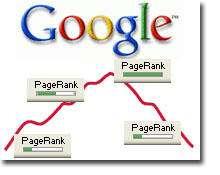 SEOHandleiding-PageRank