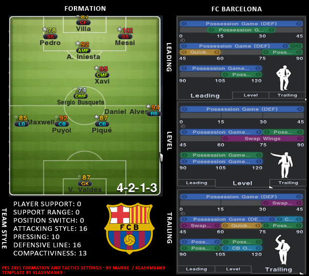 PES 2011 FORMATION AND TACTICS SETTINGS - Only Pro